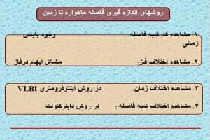 پاورپوینت درصد خطاهای GPS به صورت رایگان - فروشگاه ایرانیان شهرساز