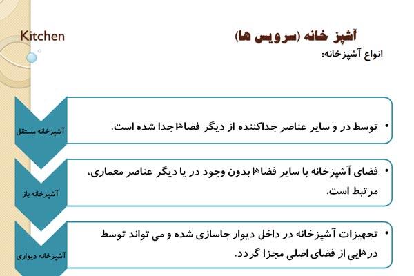پاورپوینت طراحی آشپزخانه و انواع آن به صورت رایگان - فروشگاه ایرانیان شهرساز