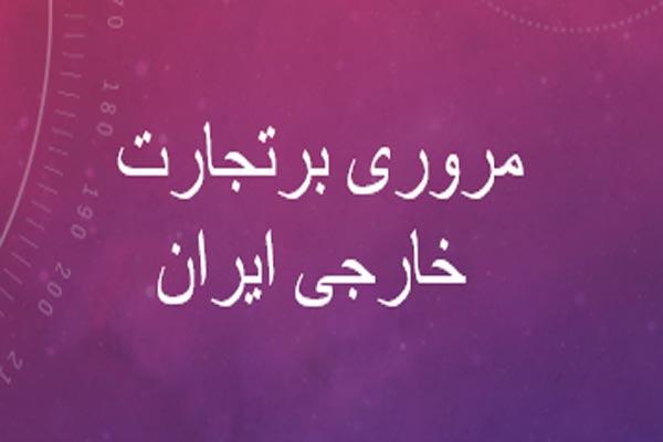 پاورپوینت مروری بر تجارت خارجی ایران - فروشگاه ایرانیان شهرساز